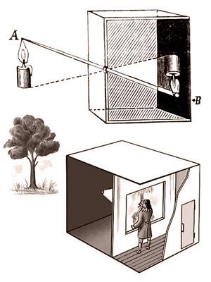 Камера-обскура, общий вид